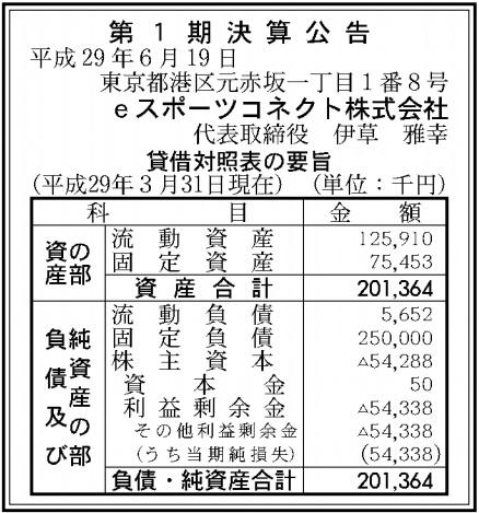 eスポーツコネクト株式会社第1期決算