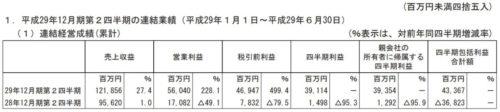 ネクソン決算資料平成29年12月期第2四半期決算