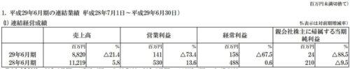 ボルテージ平成29年6月期決算