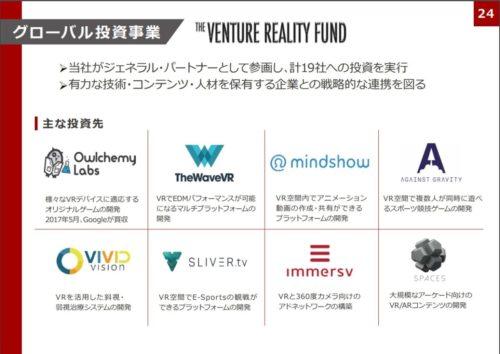 gumi決算資料VR