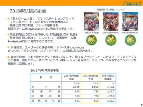 日本ファルコム2018年9期予想