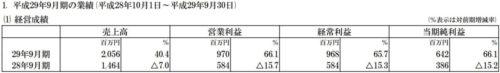 日本ファルコム2017年9期決算