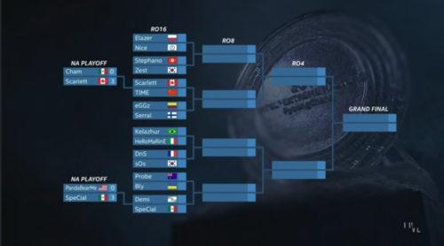 スタークラフト2トーナメント表