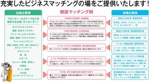 キャラクターライセンスフェア