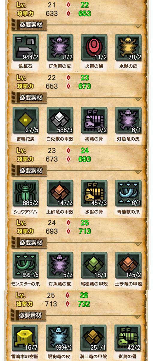 レベル21~25