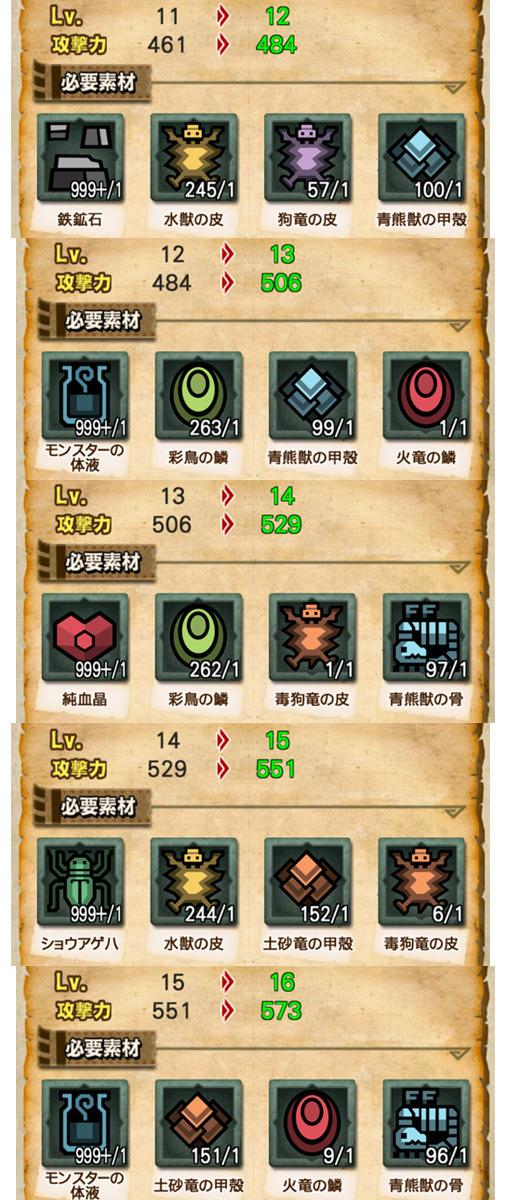 レベル11~15