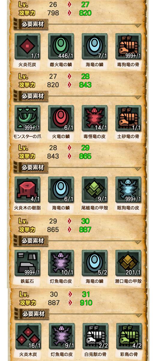 レベル26~30