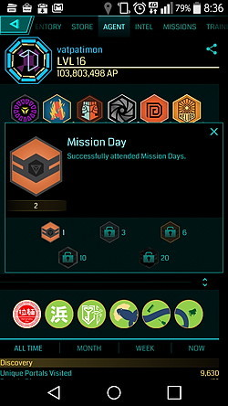 mission day
