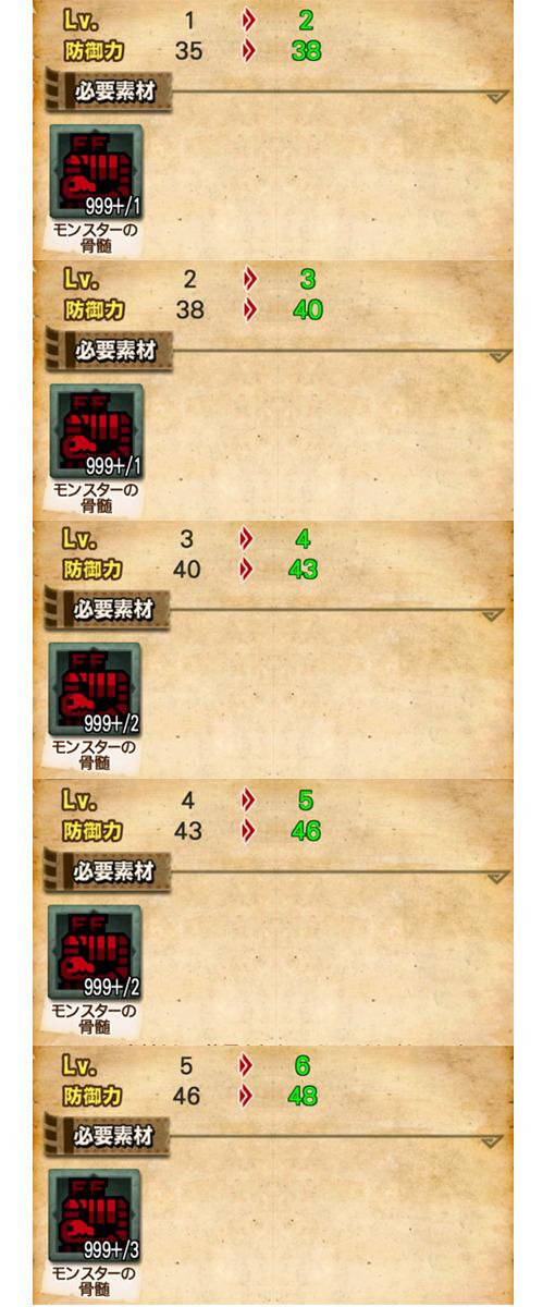 レベル1~5