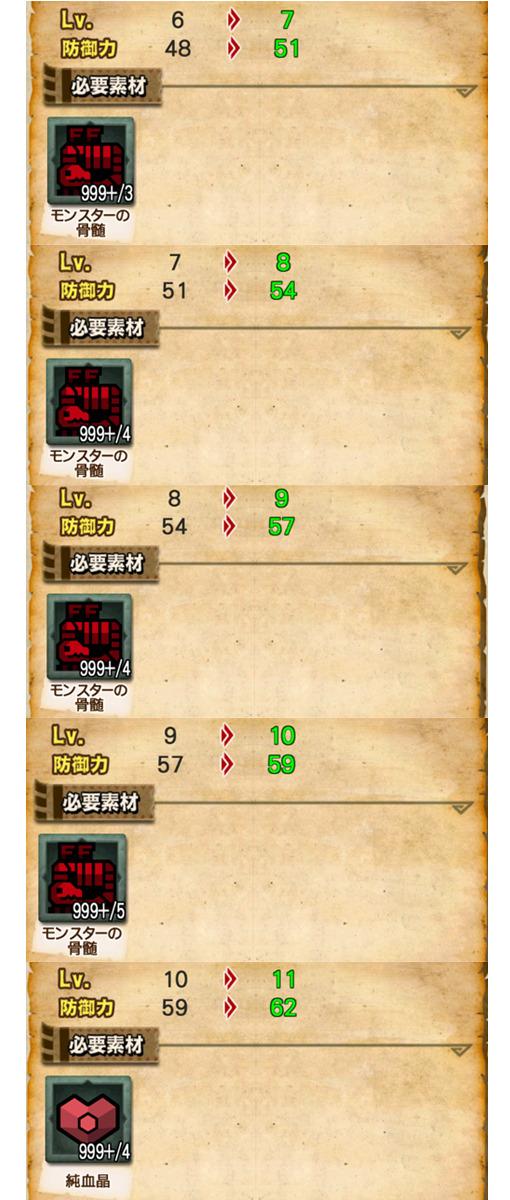 レベル6~10