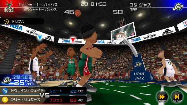 NBA CT