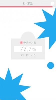 77.7%