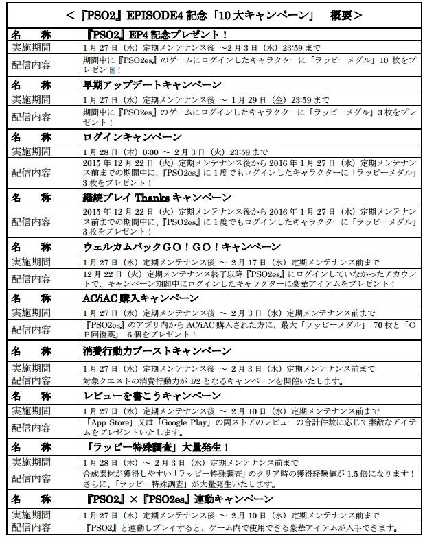ファンタシースターオンライン2 es