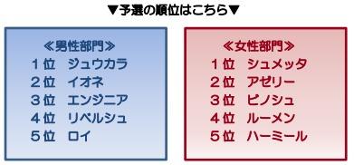 『メルファリア マーチ』3