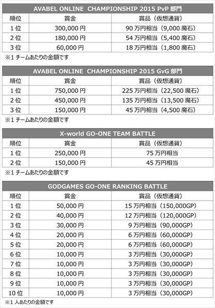 """e-Sports大会""""GO-ONE"""""""
