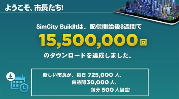 SimCity BuildIt2