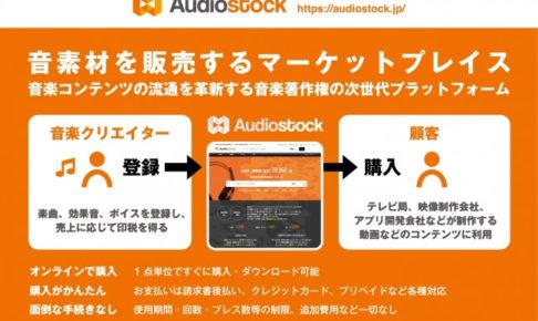 Audiostock看板
