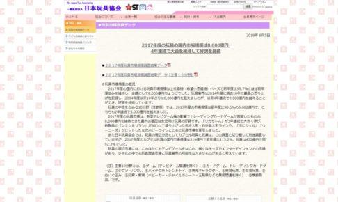 日本玩具協会