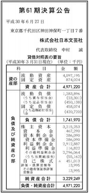 日本文芸社第61期決算