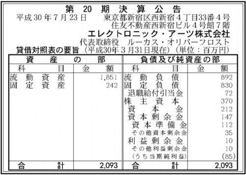 エレクトロニックアーツ第20期決算