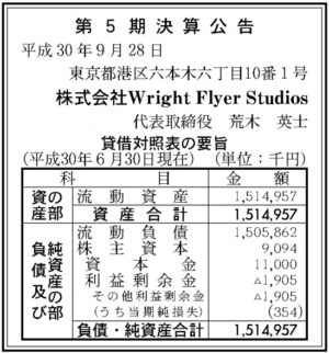 Wright Flyer Studios第5期決算