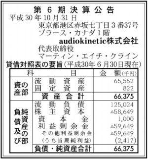 Audiokinetic第6期決算
