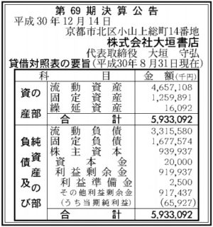 大垣書店第69期決算