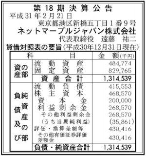 ネットマーブルジャパン