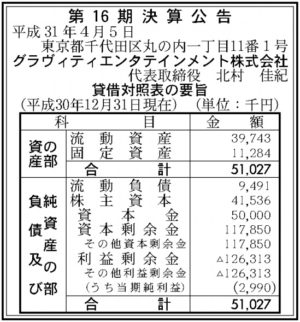 グラヴィティエンタテインメント 第16期決算