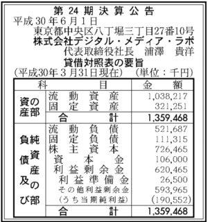 デジタル・メディア・ラボ第24期決算