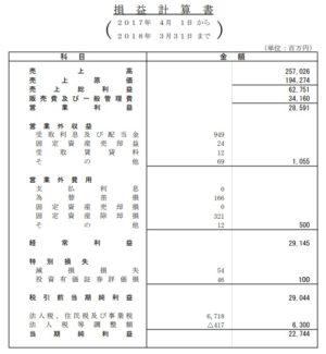 バンダイナムコエンターテインメント2018年3月期決算