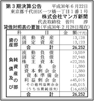 マンガ新聞第3期決算