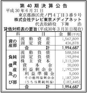 テレビ東京メディアネット第40期決算