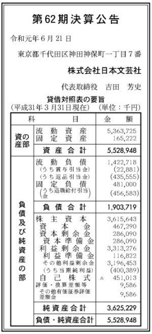 日本文芸社第62期決算