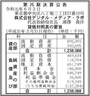 デジタル・メディア・ラボ第25期決算