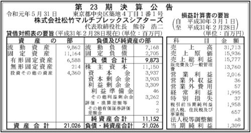松竹マルチプレックスシアターズ第23期決算