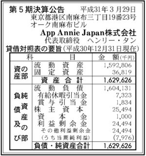 App Annie Japan第5期決算
