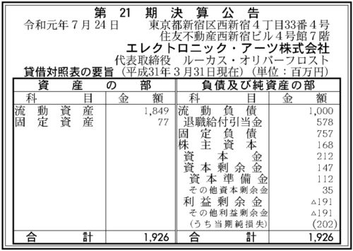 エレクトロニック・アーツ第21期決算