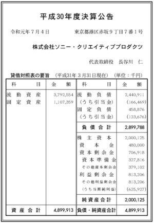 ソニー・クリエイティブプロダクツ平成30年度決算