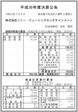 ソニー・ミュージックエンタテインメント平成30年度決算