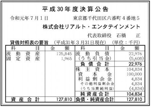 リアルト・エンタテインメント平成30年度決算