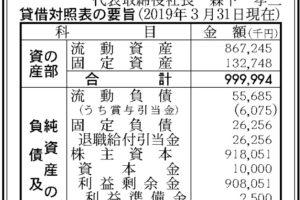 東映アニメーション音楽出版第19期決算