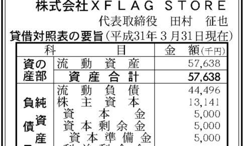 XFLAG STORE第4期決算