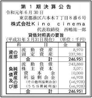 kino cinema第1期決算