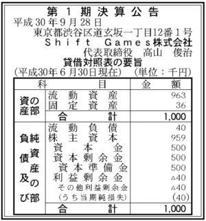 Shift Games第1期決算
