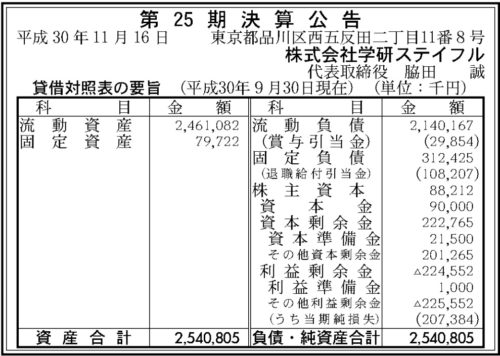 学研ステイフル第25期決算