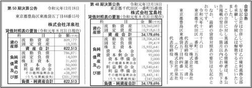 宝島社 洋泉社 合併