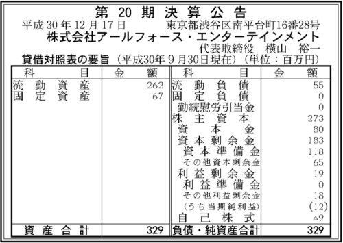 アールフォース・エンターテインメント 第20期決算