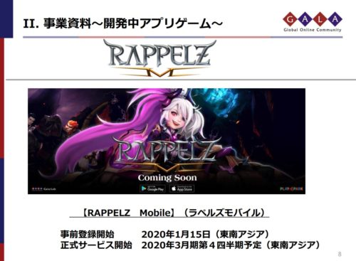 Rappelz Mobile