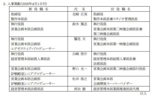 東映アニメーション 人事異動